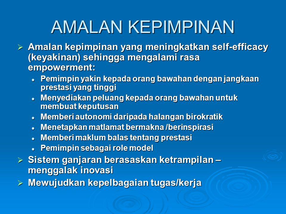 AMALAN KEPIMPINAN Amalan kepimpinan yang meningkatkan self-efficacy (keyakinan) sehingga mengalami rasa empowerment: