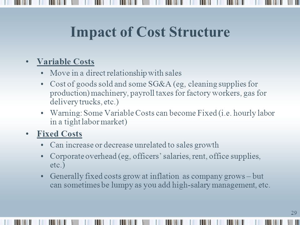 Impact of Cost Structure