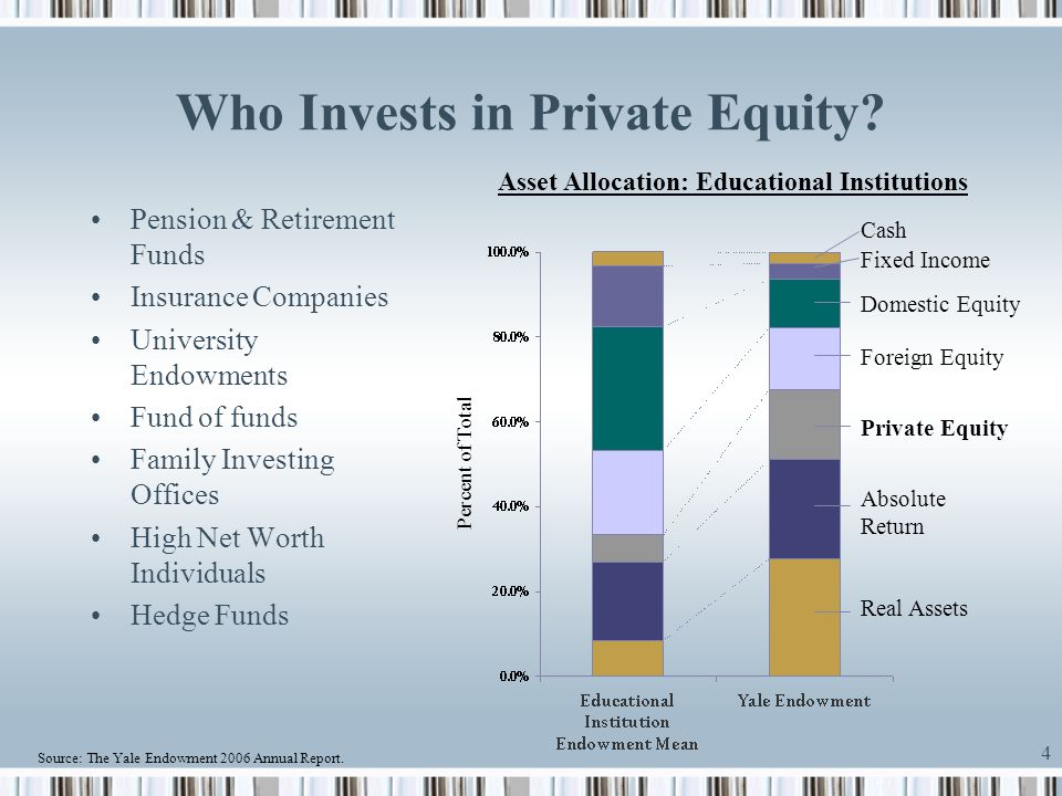 Who Invests in Private Equity