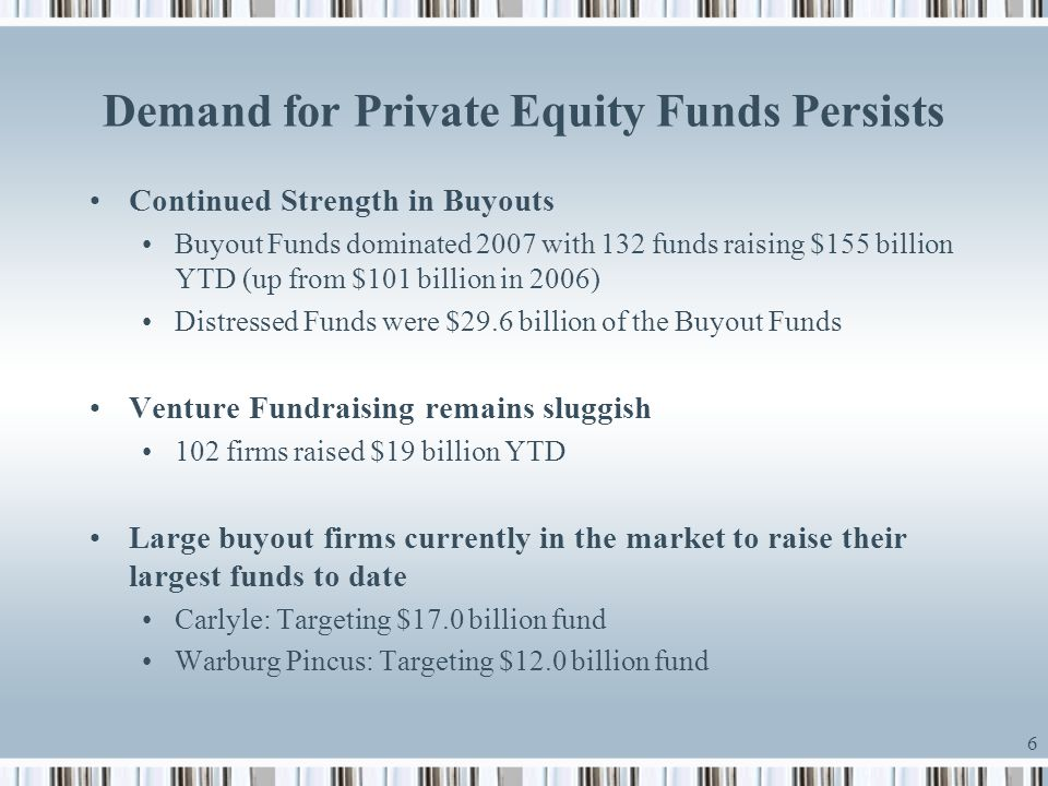 Demand for Private Equity Funds Persists