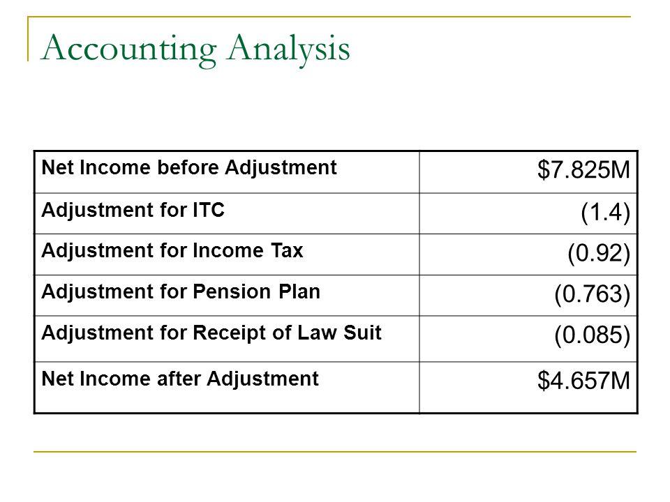 Accounting Analysis $7.825M (1.4) (0.92) (0.763) (0.085) $4.657M