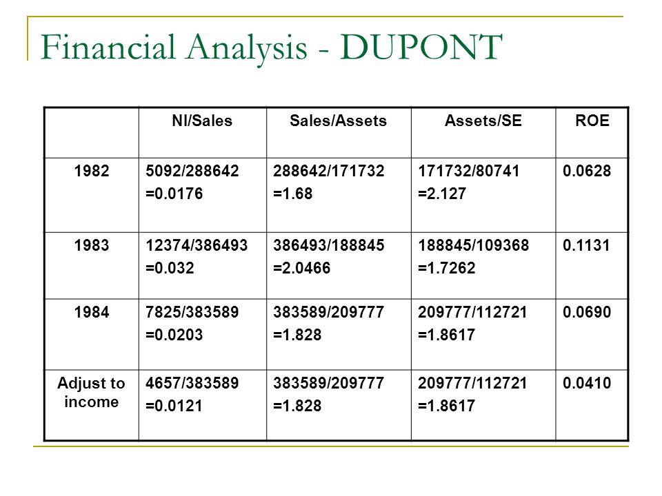 Financial Analysis - DUPONT