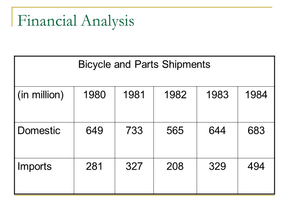 Bicycle and Parts Shipments