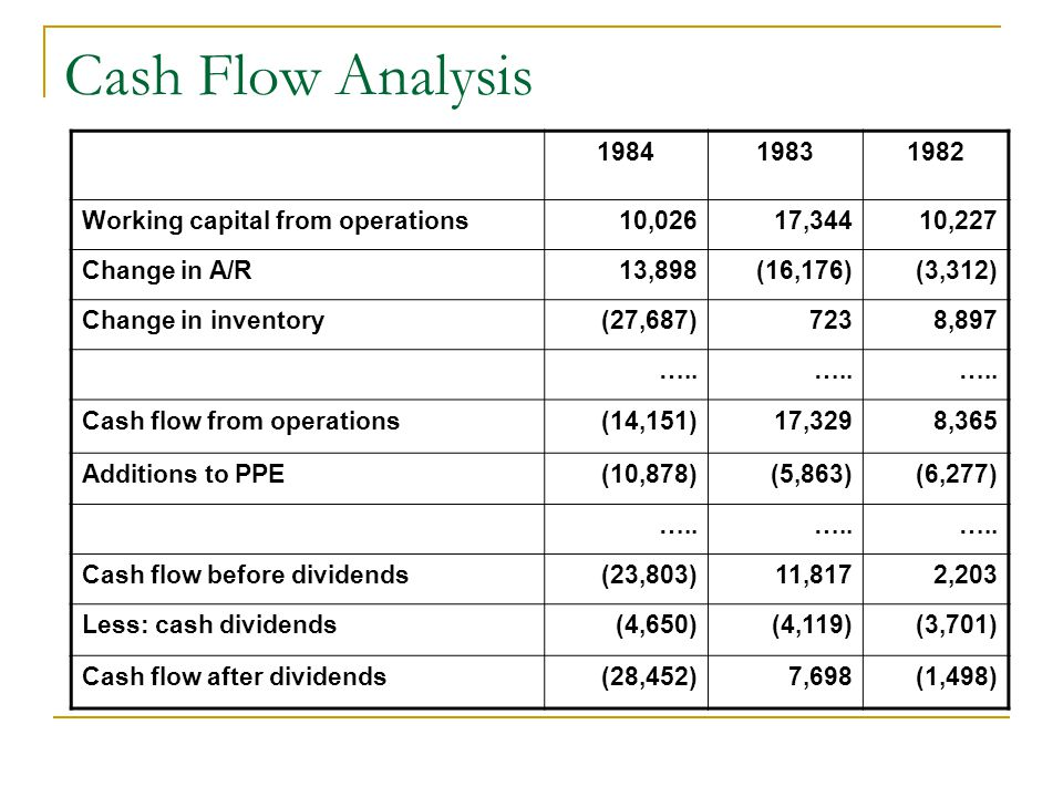 Cash Flow Analysis 1984 1983 1982 Working capital from operations