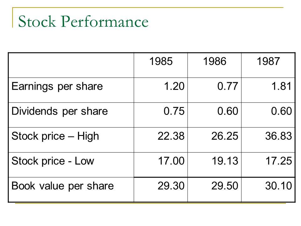 Stock Performance 1985 1986 1987 Earnings per share 1.20 0.77 1.81