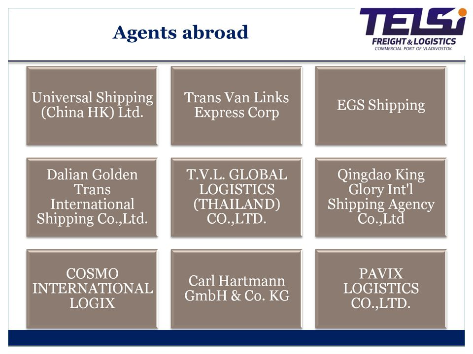 Agents abroad