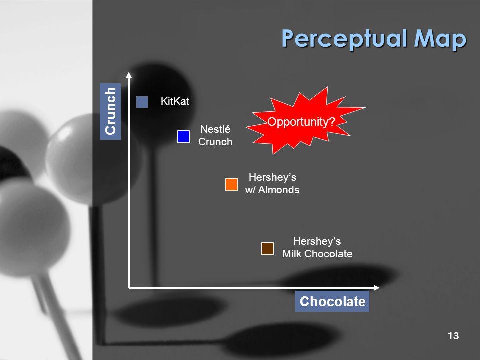 Perceptual Map Crunch Chocolate Opportunity KitKat Nestlé Crunch