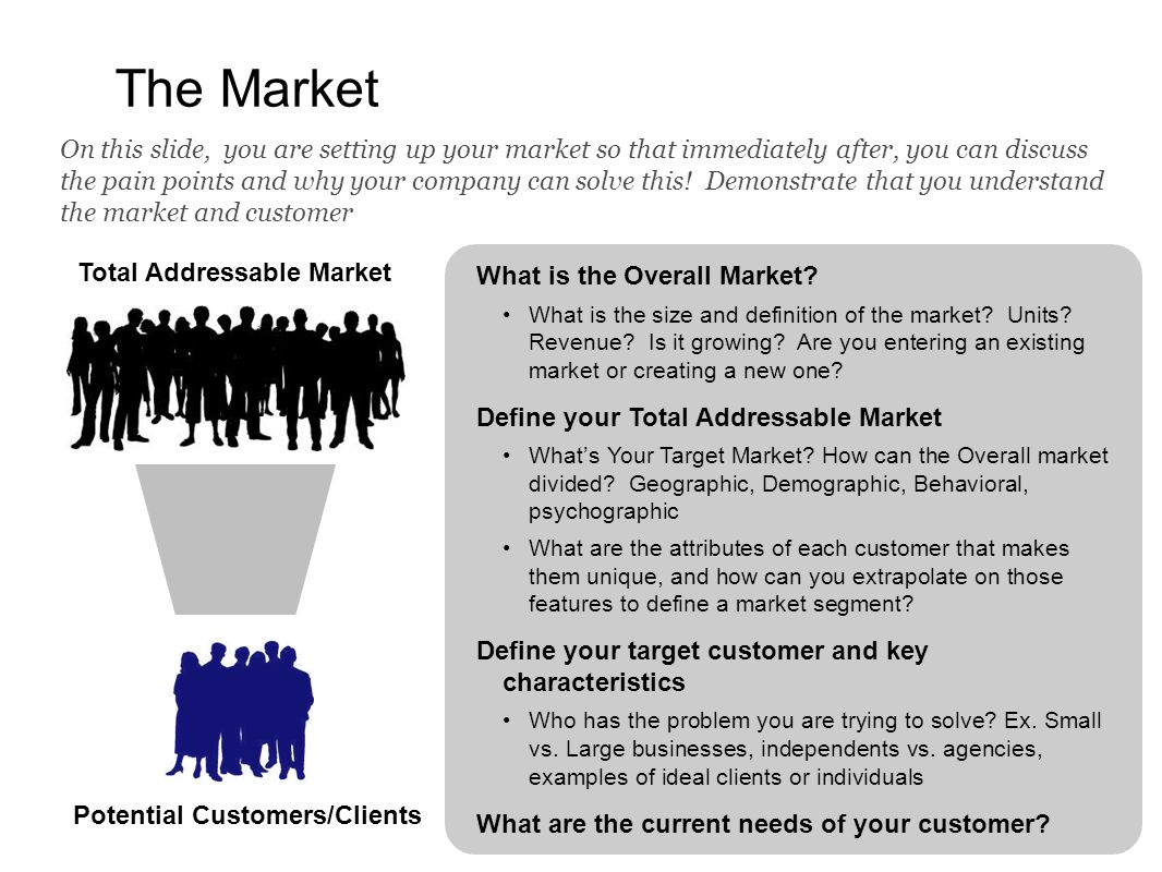 Total Addressable Market Potential Customers/Clients