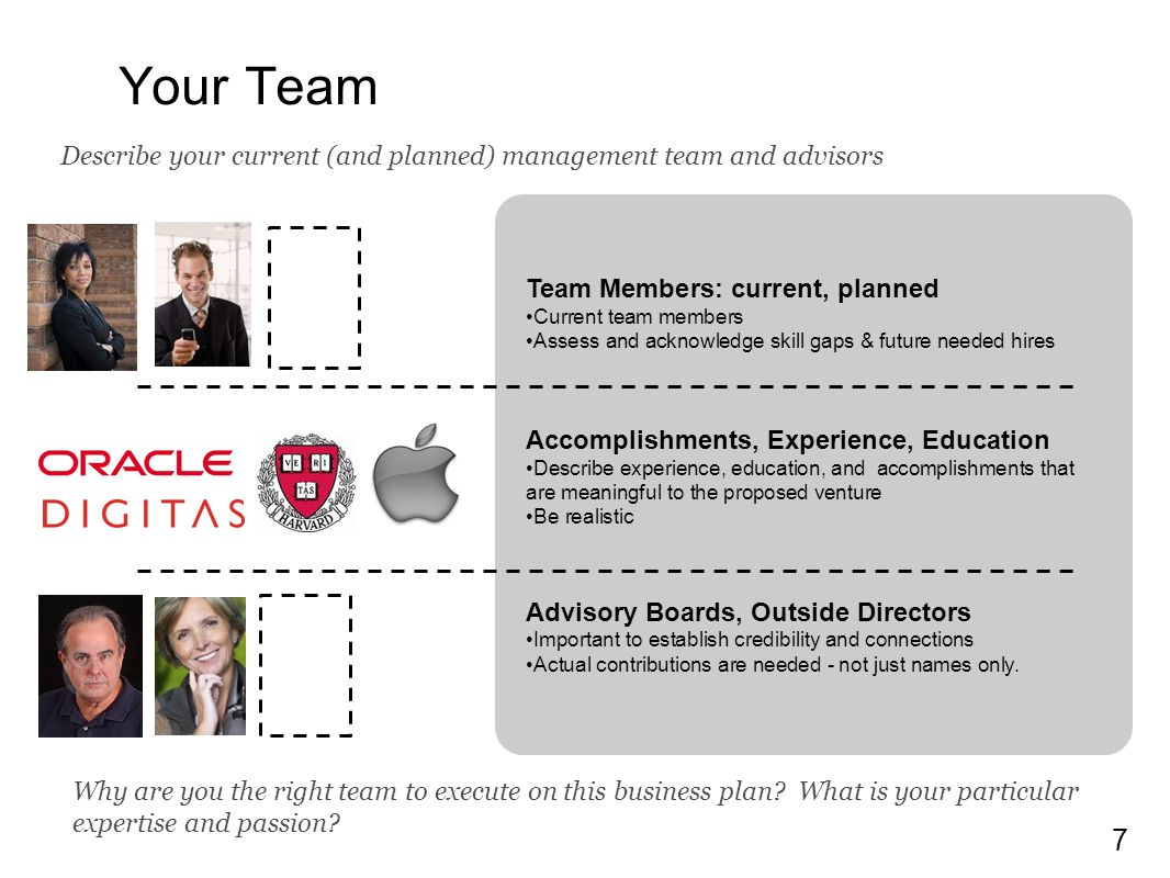 Your Team Describe your current (and planned) management team and advisors. Team Members: current, planned.