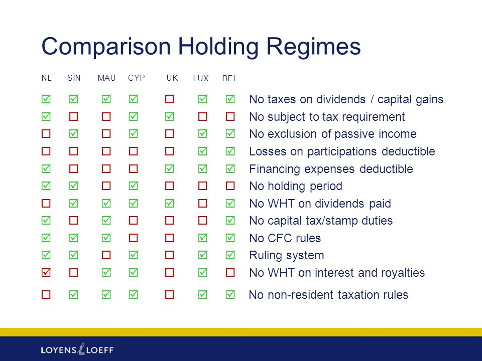 Comparison Holding Regimes