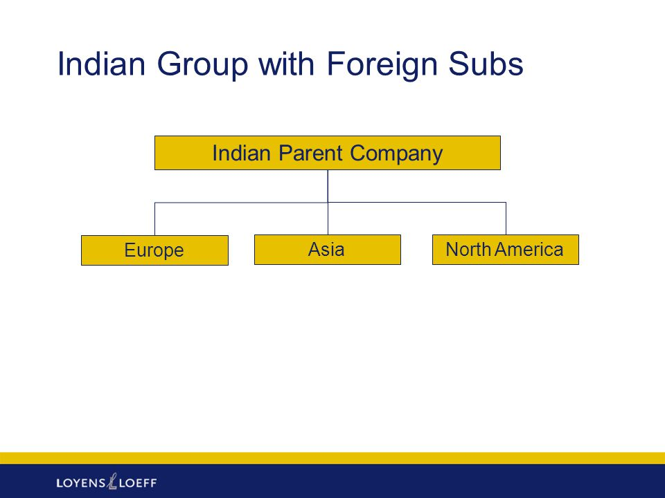 Indian Group with Foreign Subs