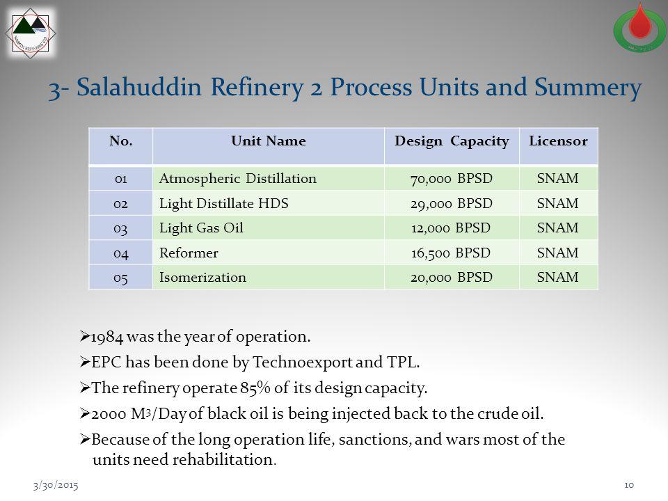 3- Salahuddin Refinery 2 Process Units and Summery