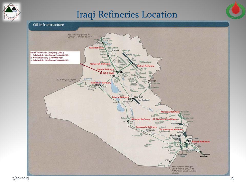 Iraqi Refineries Location