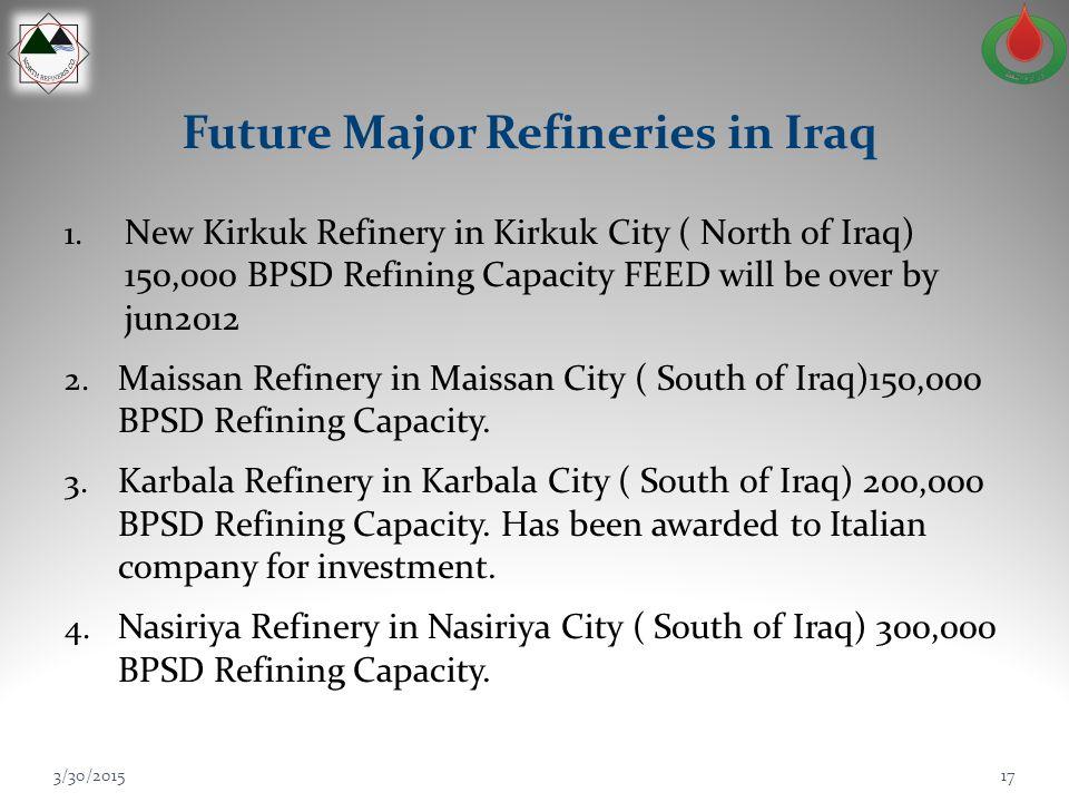 Future Major Refineries in Iraq