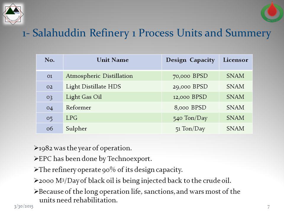 1- Salahuddin Refinery 1 Process Units and Summery
