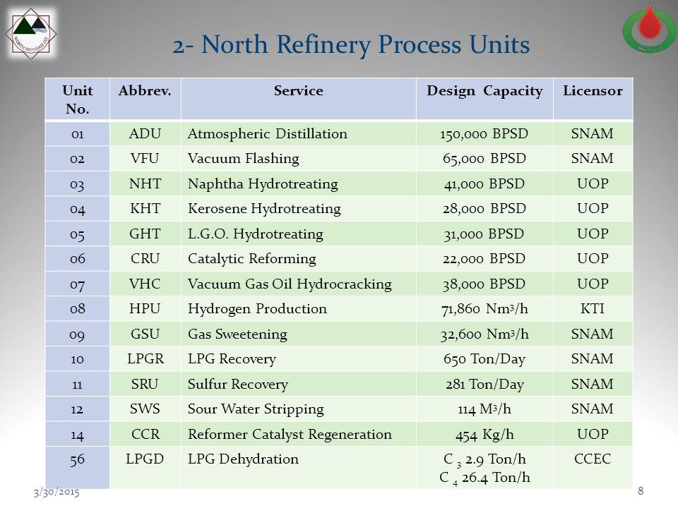 2- North Refinery Process Units