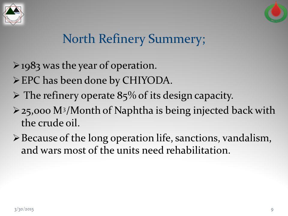 North Refinery Summery;