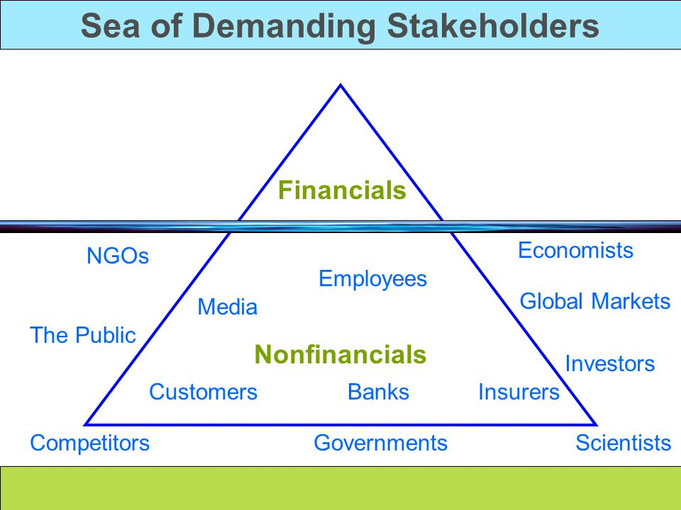 Sea of Demanding Stakeholders