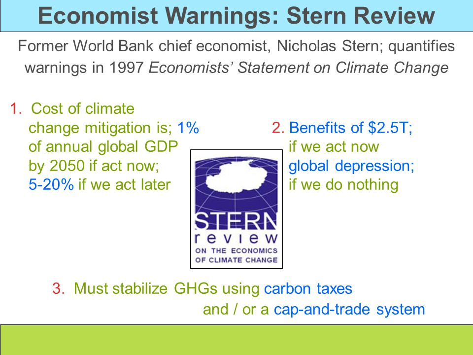 Economist Warnings: Stern Review