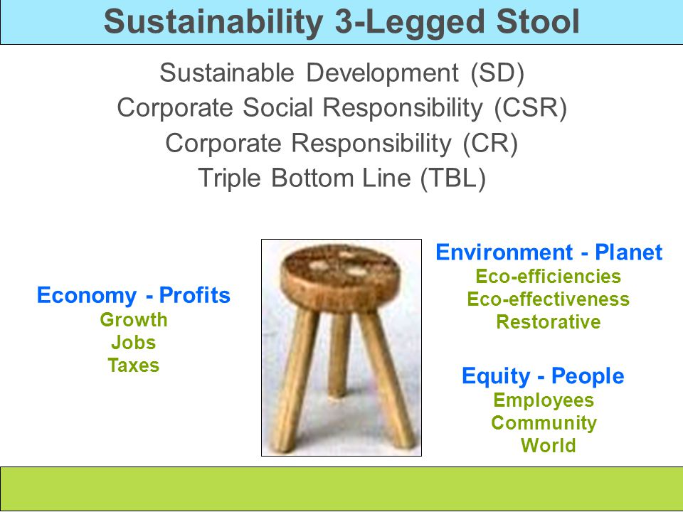 Sustainability 3-Legged Stool
