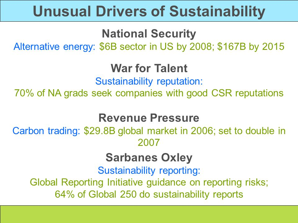 Unusual Drivers of Sustainability