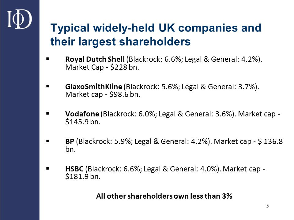Typical widely-held UK companies and their largest shareholders