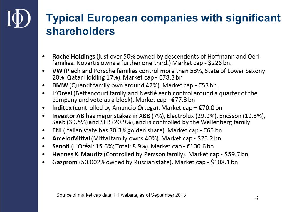 Typical European companies with significant shareholders