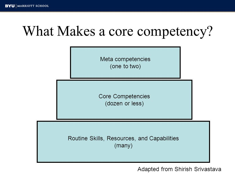 What Makes a core competency