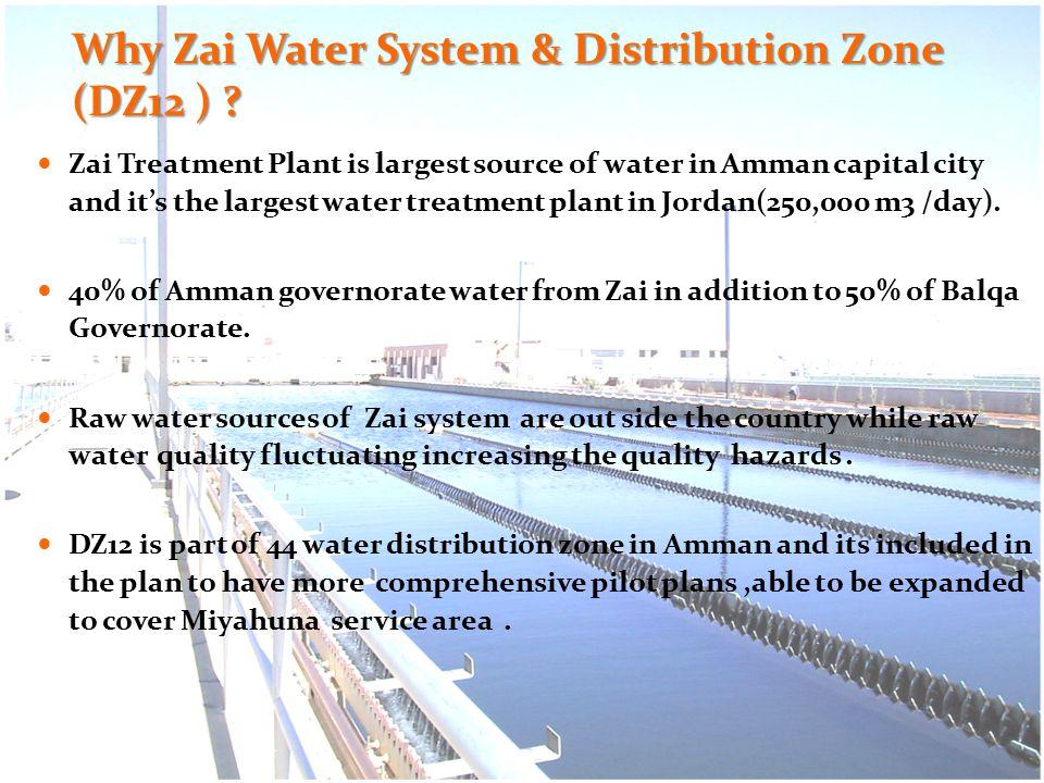 Why Zai Water System & Distribution Zone (DZ12 )