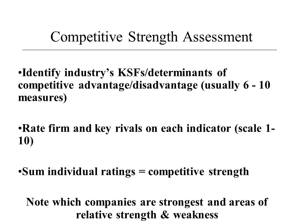 Competitive Strength Assessment