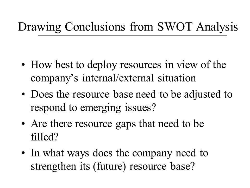 Drawing Conclusions from SWOT Analysis