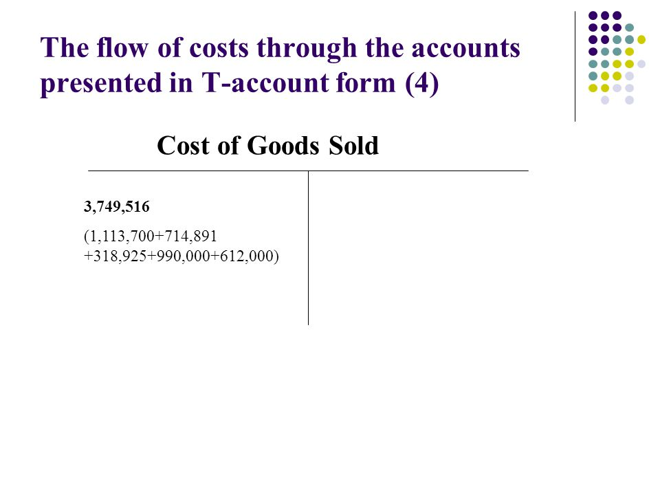 The flow of costs through the accounts presented in T-account form (4)