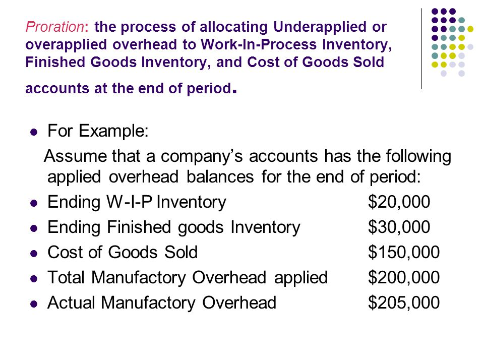 Ending W-I-P Inventory $20,000 Ending Finished goods Inventory $30,000