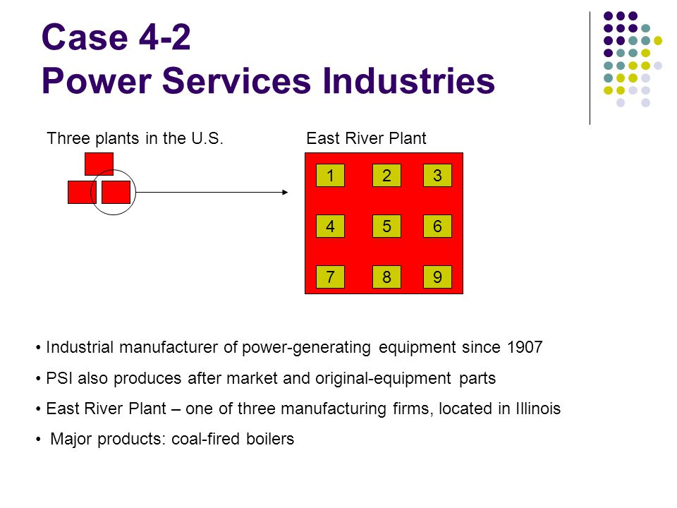 Case 4-2 Power Services Industries