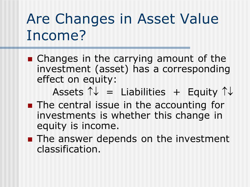 Are Changes in Asset Value Income