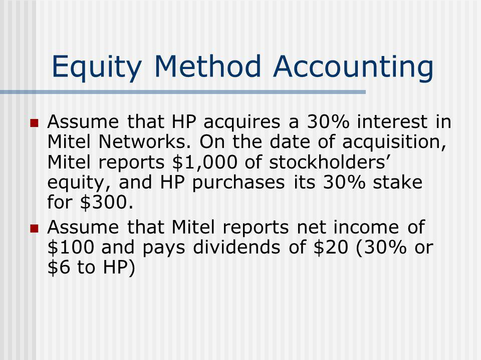 Equity Method Accounting