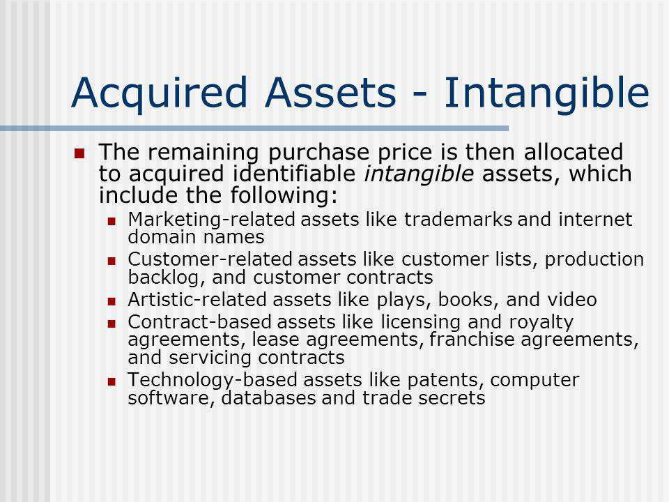 Acquired Assets - Intangible