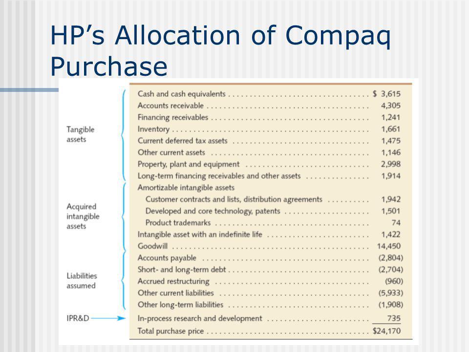 HP's Allocation of Compaq Purchase