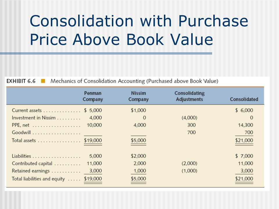 Consolidation with Purchase Price Above Book Value
