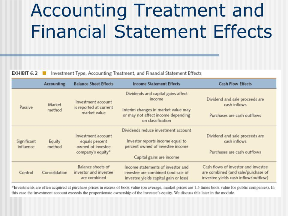 Accounting Treatment and Financial Statement Effects