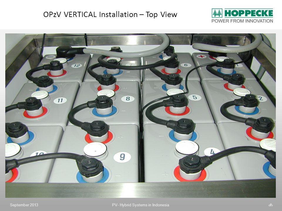 OPzV VERTICAL Installation – Top View