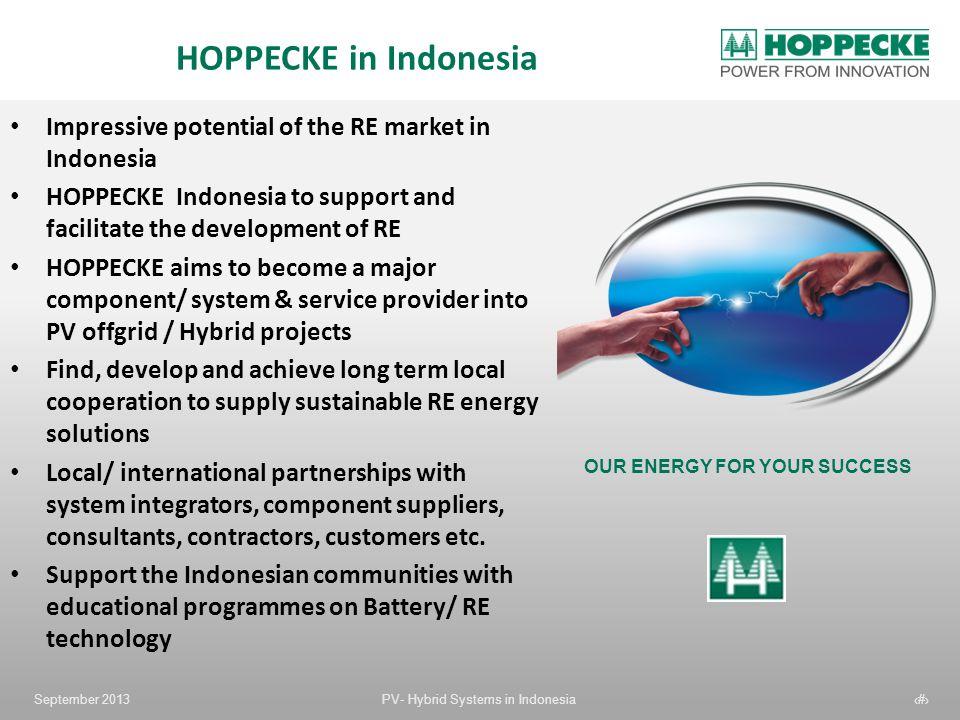 HOPPECKE in Indonesia Impressive potential of the RE market in Indonesia. HOPPECKE Indonesia to support and facilitate the development of RE.