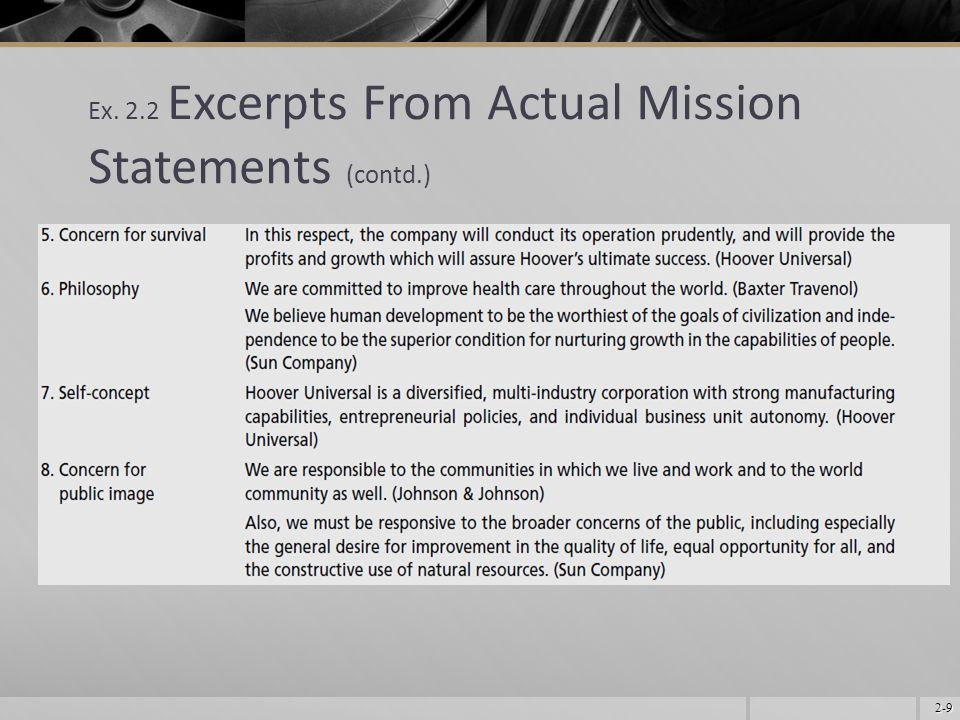 Ex. 2.2 Excerpts From Actual Mission Statements (contd.)