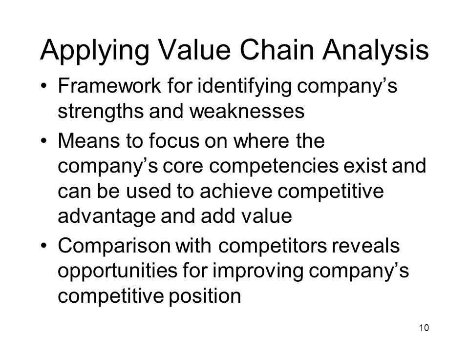 Applying Value Chain Analysis
