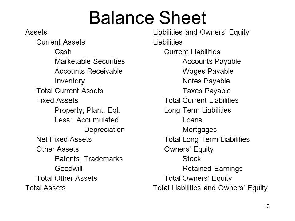 Balance Sheet Assets Current Assets Cash Marketable Securities