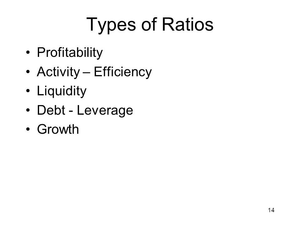 Types of Ratios Profitability Activity – Efficiency Liquidity