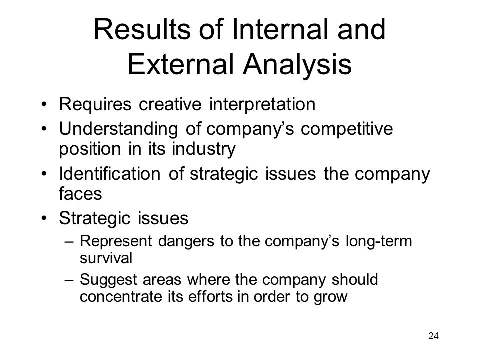 Results of Internal and External Analysis