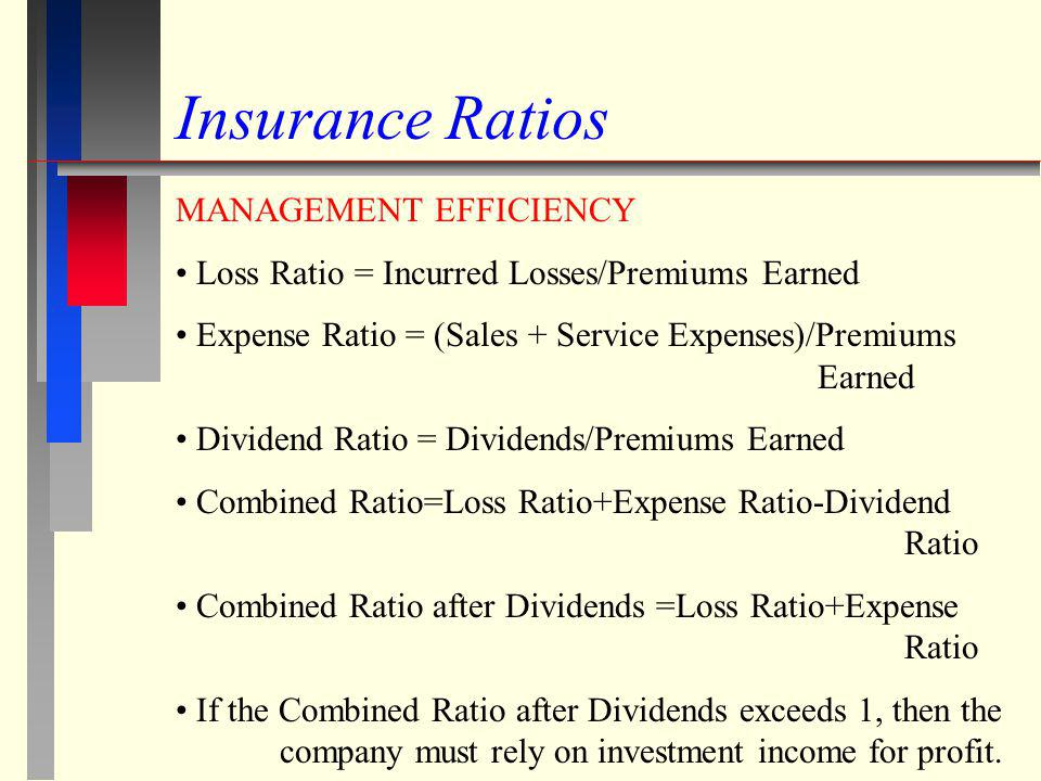 Insurance Ratios MANAGEMENT EFFICIENCY
