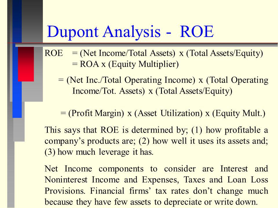 Dupont Analysis - ROE ROE = (Net Income/Total Assets) x (Total Assets/Equity) = ROA x (Equity Multiplier)