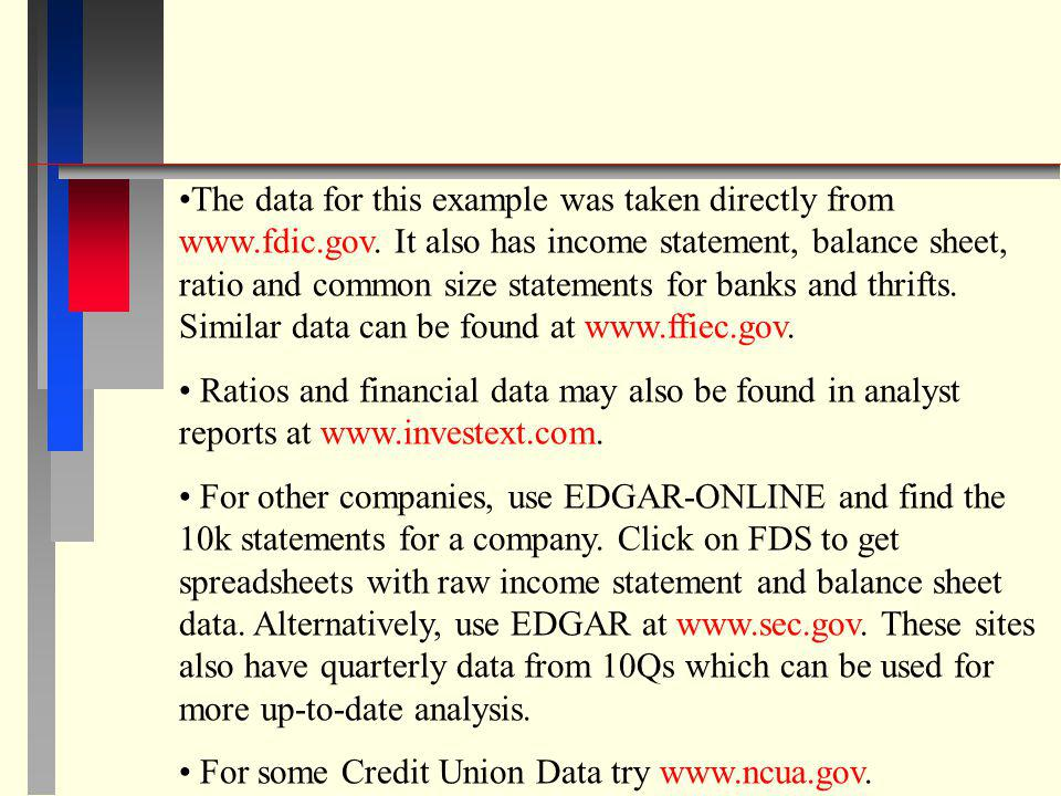 The data for this example was taken directly from www. fdic. gov